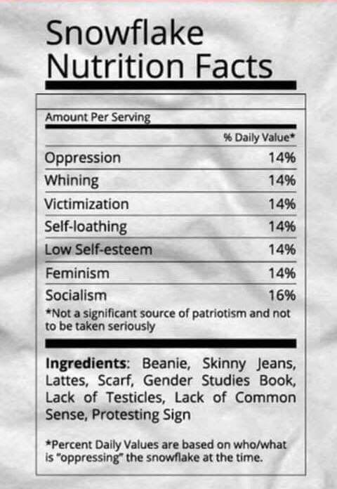Snowflakes are basically unemployable according to this ingredients label…